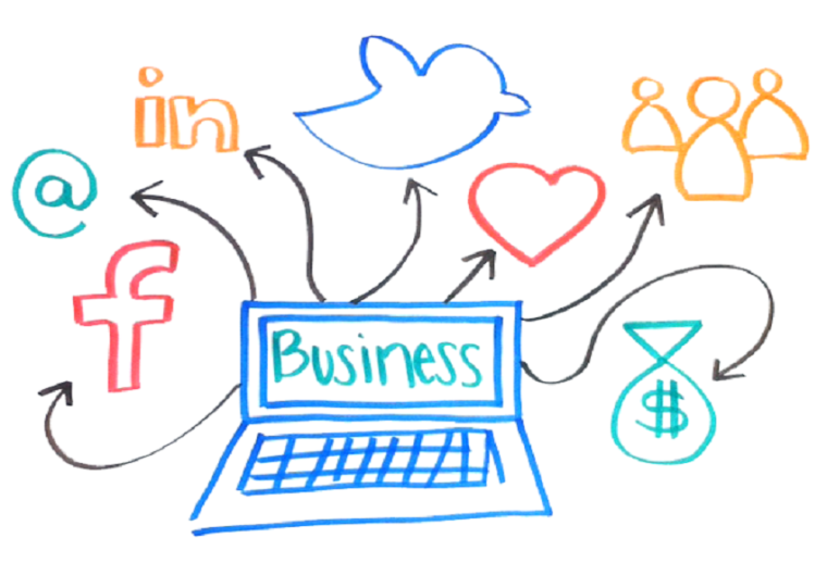social+media+for+business